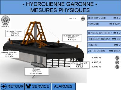 Automatisation d'hydrolienne